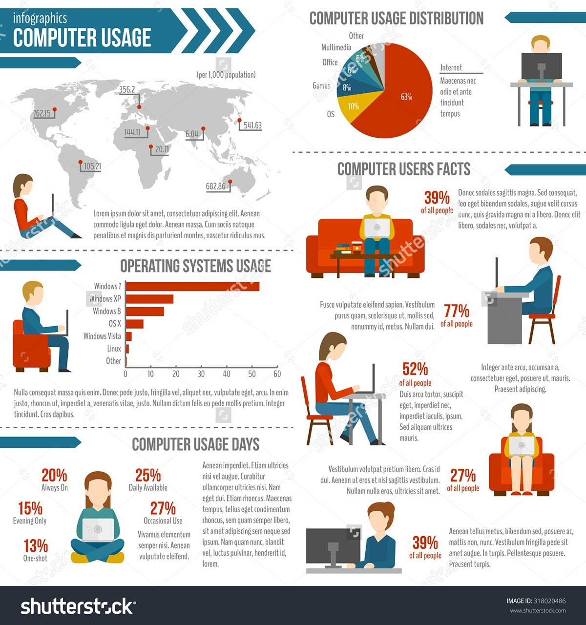 stock-photo-computer-usage-infographic-set-with-people-working-shopping-and-charts-illustration